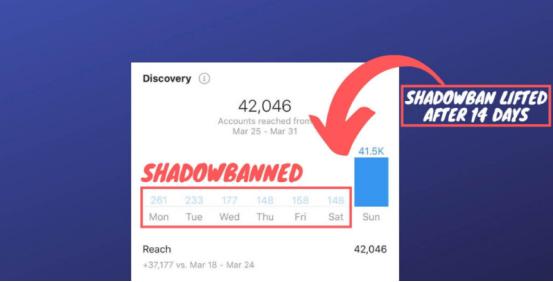 如何解决Instagram粉丝下降,2020年如何做Instagram Shadowban ?